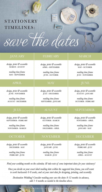Wedding Stationery Basics: Save the Dates   WeddingDay Magazine